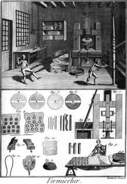 Pagina dell'Encyclopedie